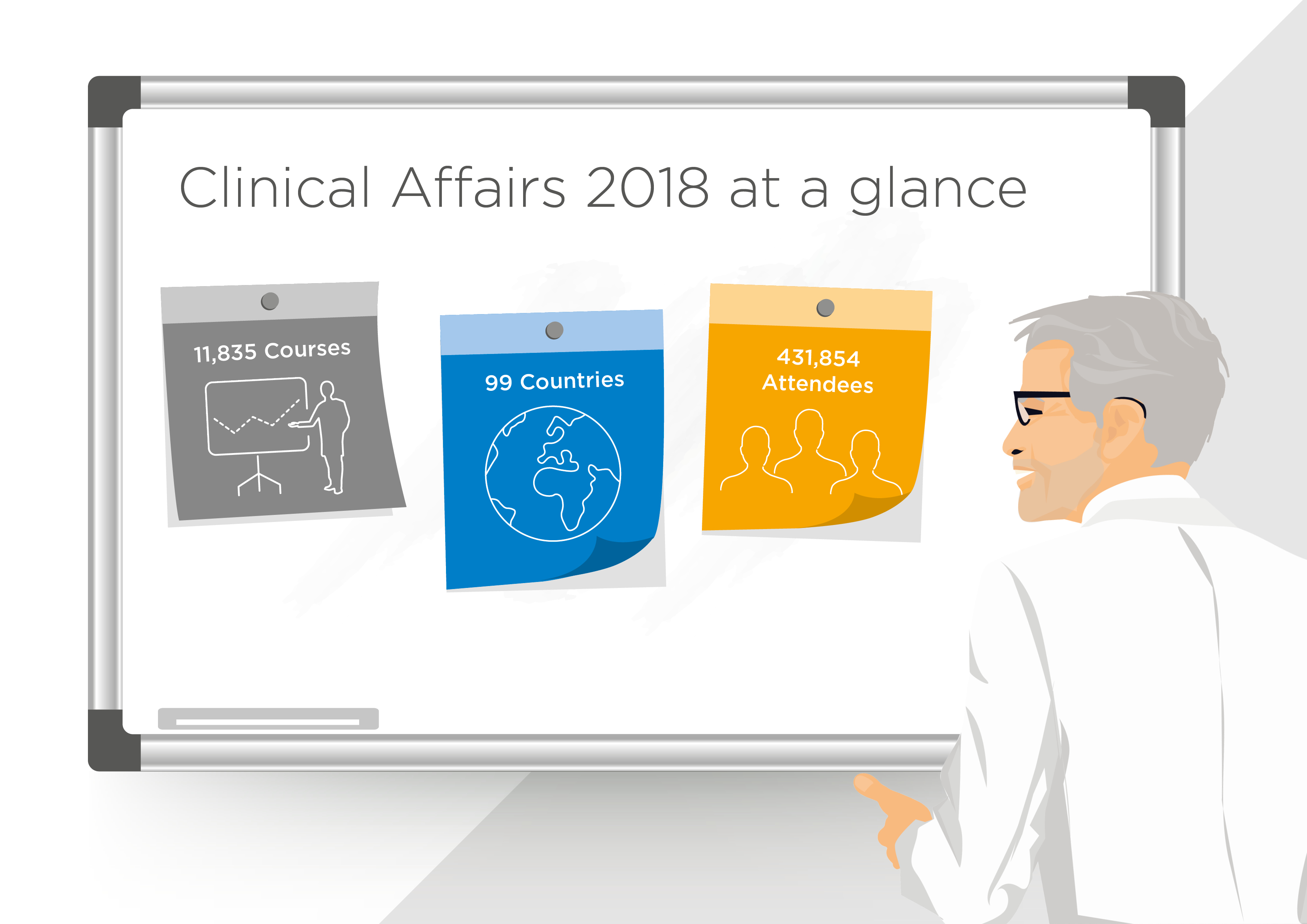 DS Graphic Clinical Affairs 2018