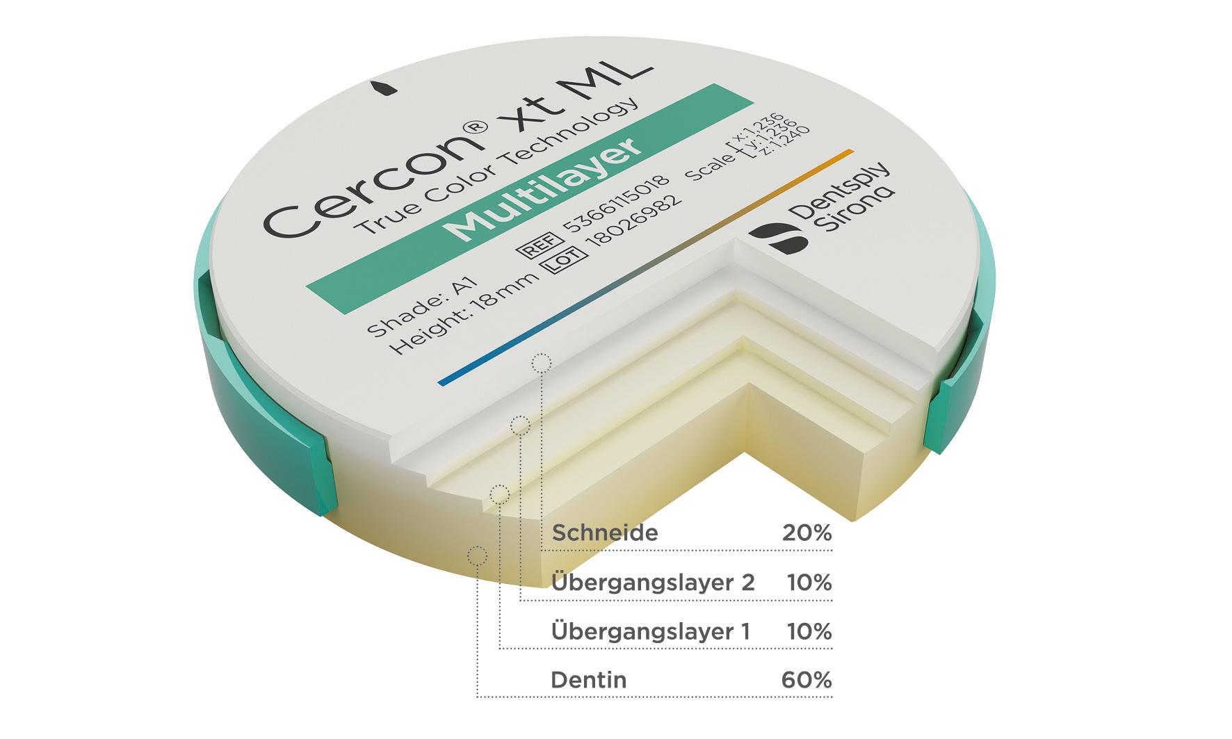 DE Cercon Xt Multilayer2