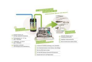 ICM WasseraufbereitungInfografik Neu