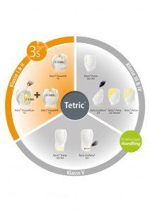 Tetric Prime Rad De