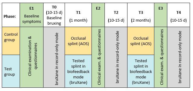 Tabelle Studien-Design (https://rdcu.be/b4mIP)