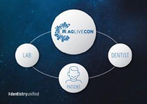 AG.Live CON – Virtueller Kongress von Amann Girrbach